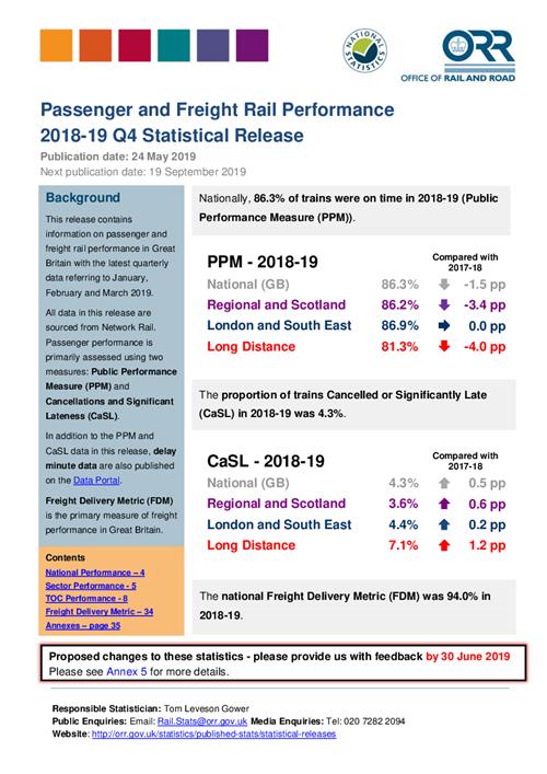 Passenger and freight rail performance | ORR Data Portal