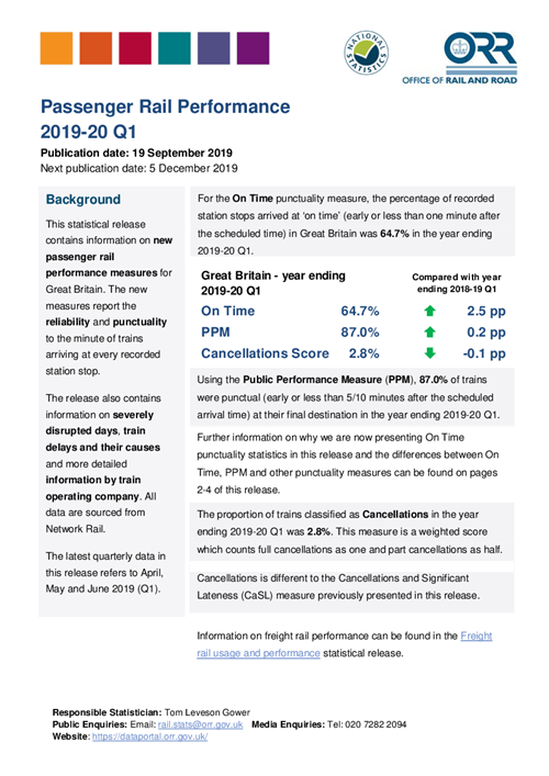 Passenger rail performance 2019-20 Q1