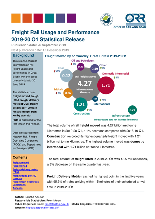 Freight rail usage and performance 2019-20 Q1