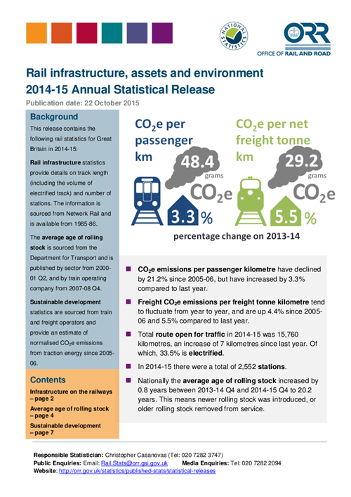 Rail infrastructure, assets and environmental 2014-15