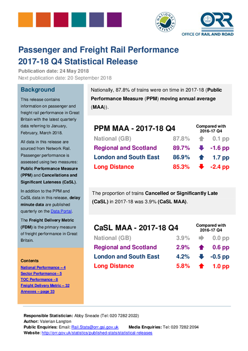 Passenger and freight rail performance 2017-18 Q4