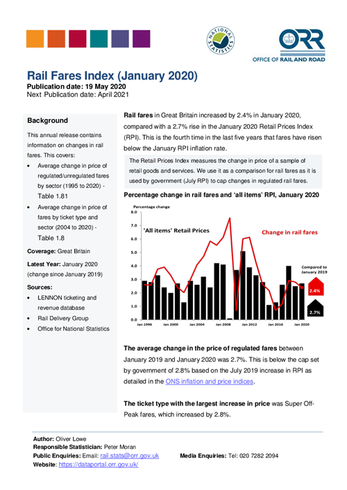 Rail fares index (January 2020)