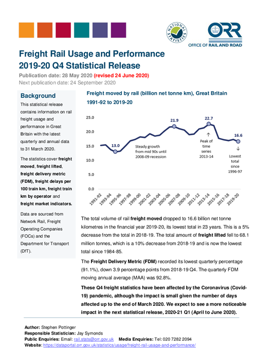 Freight rail usage and performance 2019-20 Q4