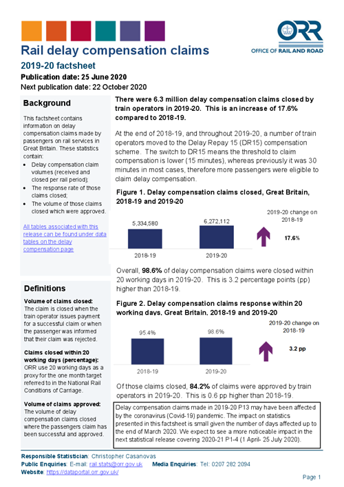 Delays compensation claims fact sheet 2019-20 Q4
