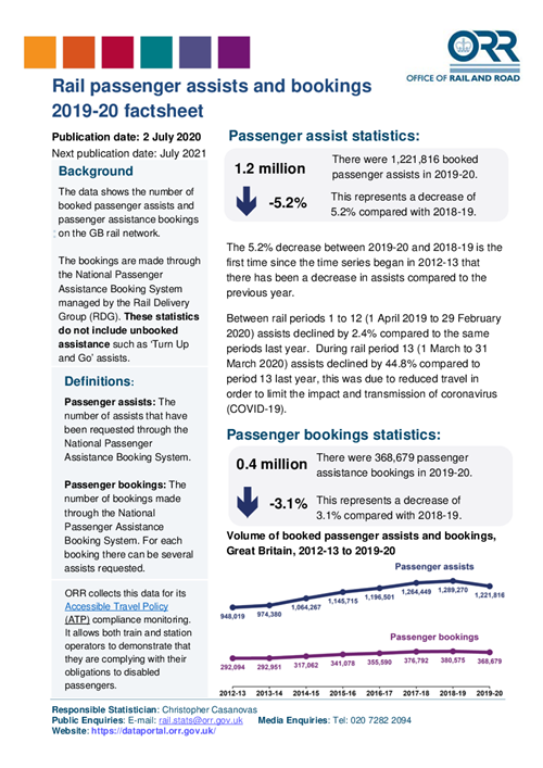 Rail passenger assists 2019-20